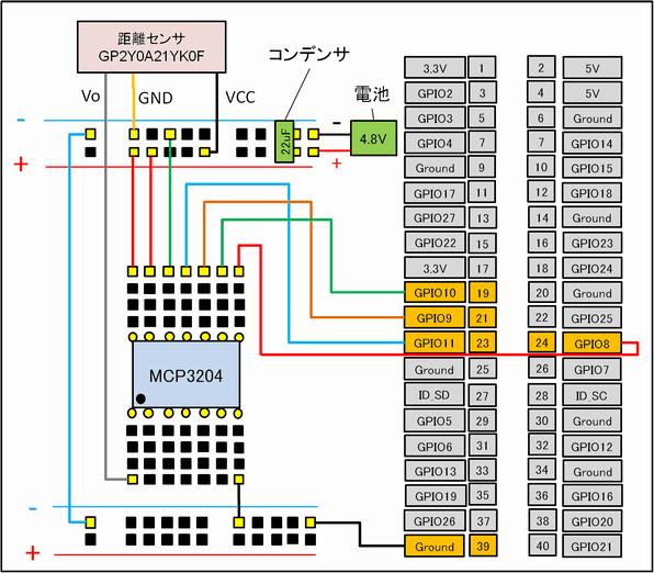 距離センサテスト回路画像