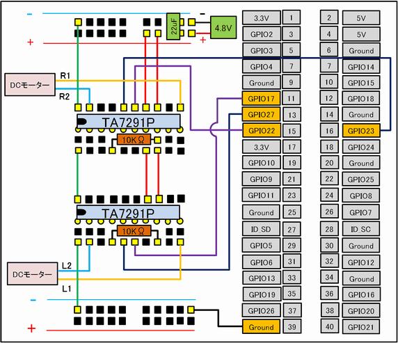 モーターテスト回路画像
